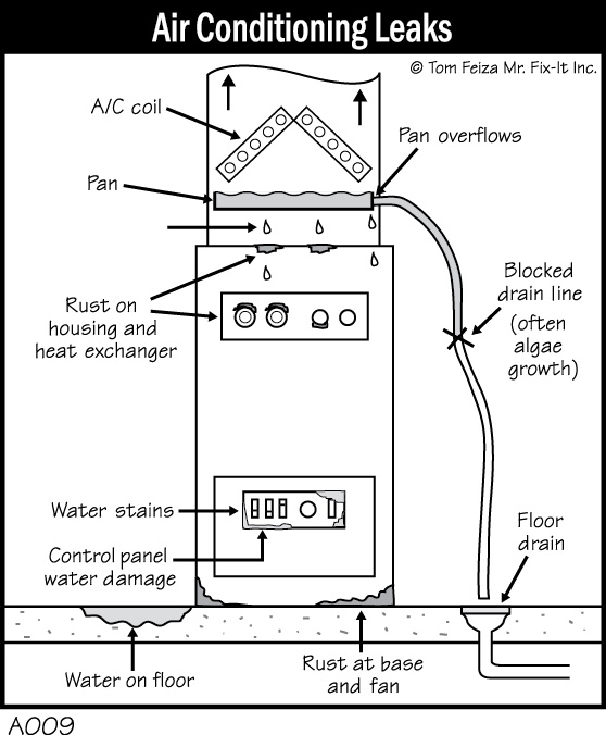 A009 Air Conditioning Leaks A/C Maintenance Tips